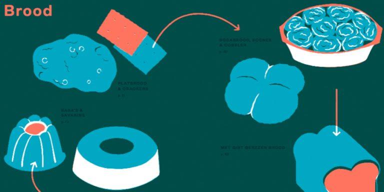 Kookboekentip: Kookbijbel van Niki Segnit transformeert je keuken